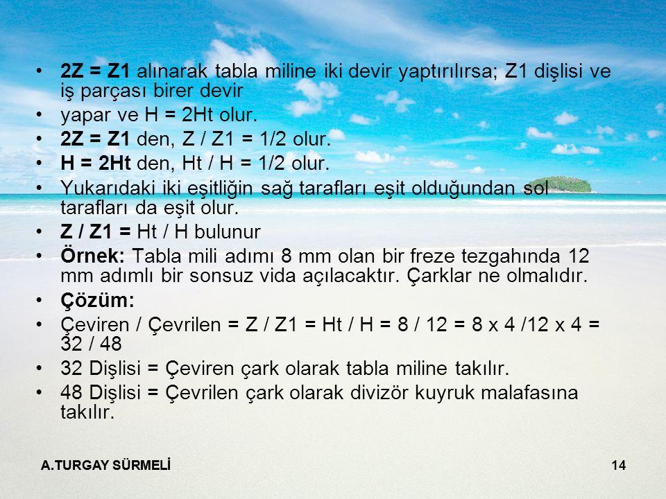 32 Dişlisi = Çeviren çark olarak tabla miline takılır.
