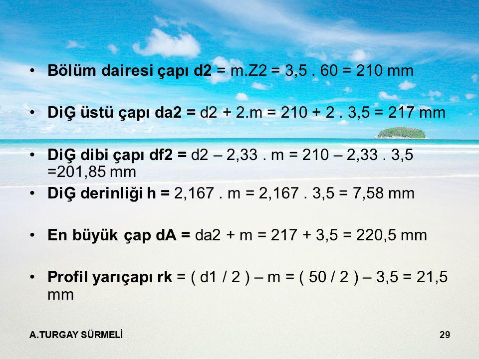 Bölüm dairesi çapı d2 = m.Z2 = 3,5 . 60 = 210 mm