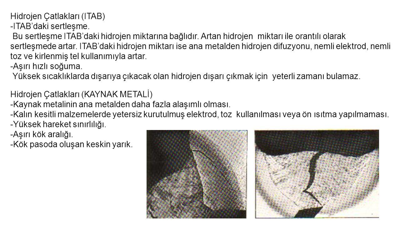 Hidrojen Çatlakları (ITAB)
