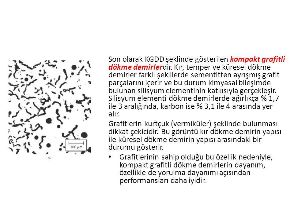 Son olarak KGDD şeklinde gösterilen kompakt grafitli dökme demirlerdir
