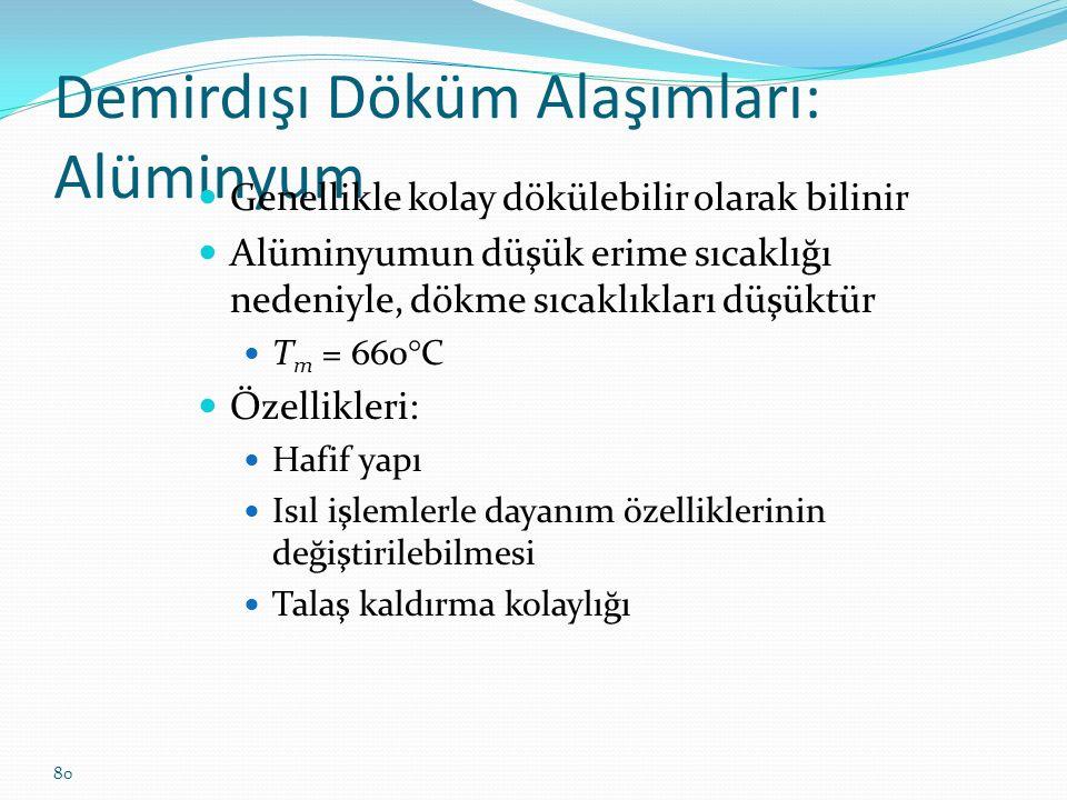 Demirdışı Döküm Alaşımları: Alüminyum