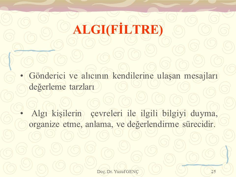 ALGI(FİLTRE) Gönderici ve alıcının kendilerine ulaşan mesajları değerleme tarzları.
