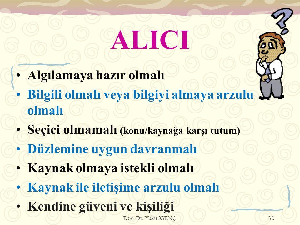 ALICI Algılamaya hazır olmalı