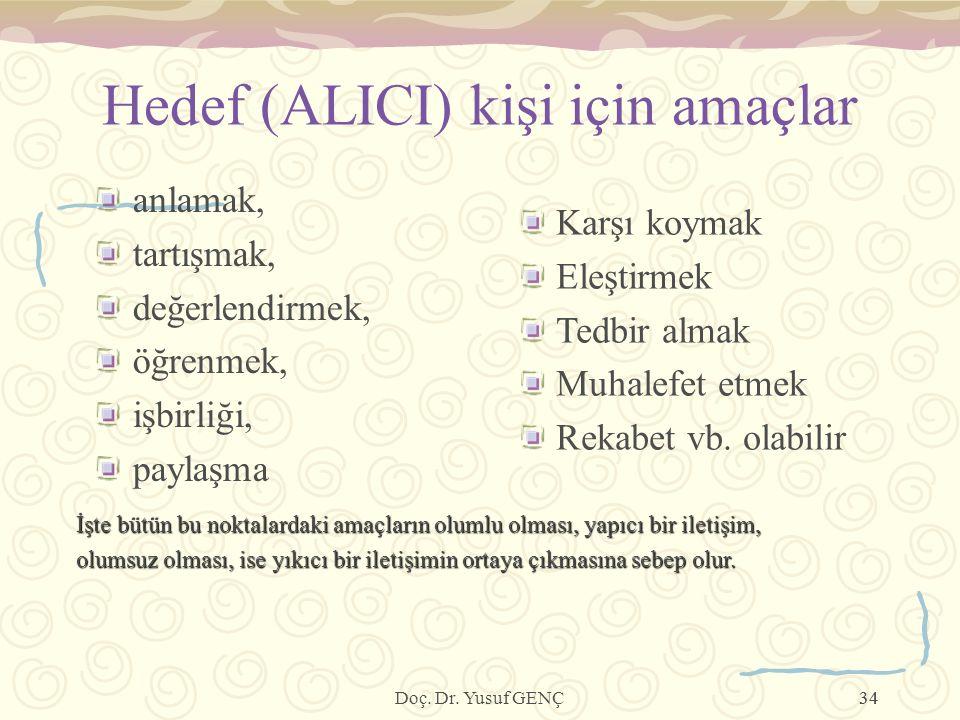 Hedef (ALICI) kişi için amaçlar