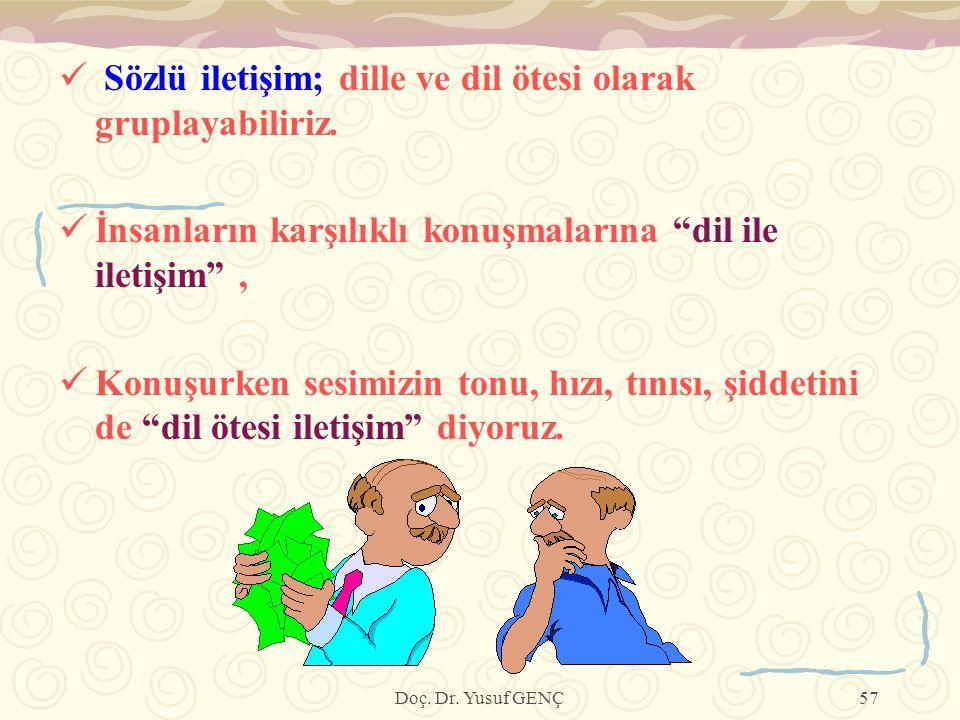 Sözlü iletişim; dille ve dil ötesi olarak gruplayabiliriz.
