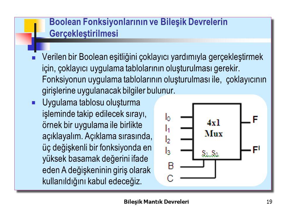 Boolean Fonksiyonlarının ve Bileşik Devrelerin Gerçekleştirilmesi
