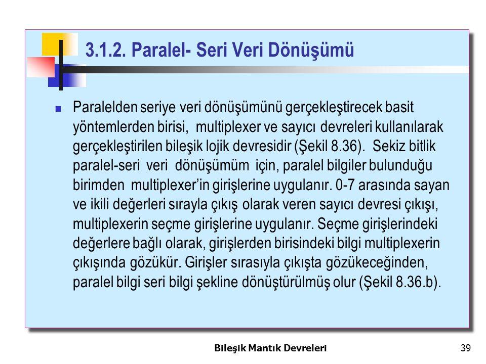 3.1.2. Paralel- Seri Veri Dönüşümü