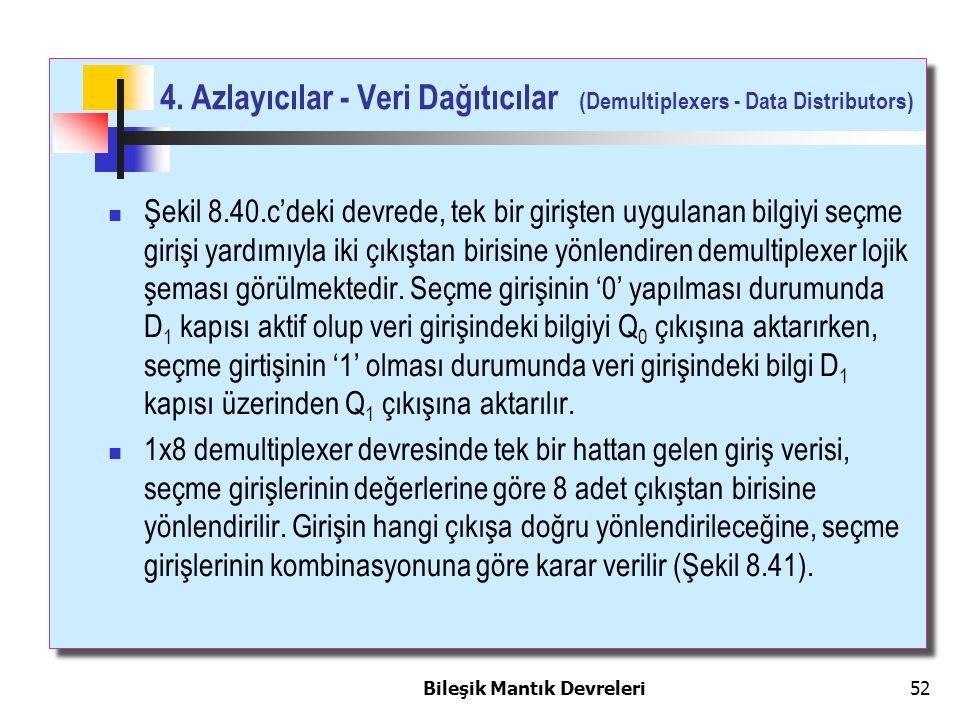4. Azlayıcılar - Veri Dağıtıcılar (Demultiplexers - Data Distributors)