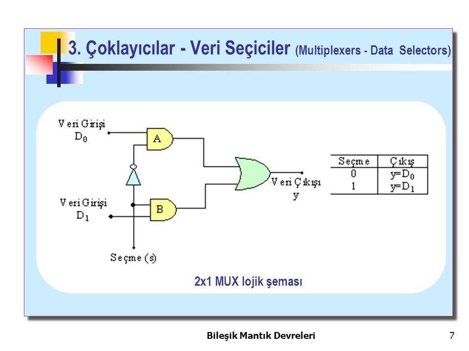 3. Çoklayıcılar - Veri Seçiciler (Multiplexers - Data Selectors)