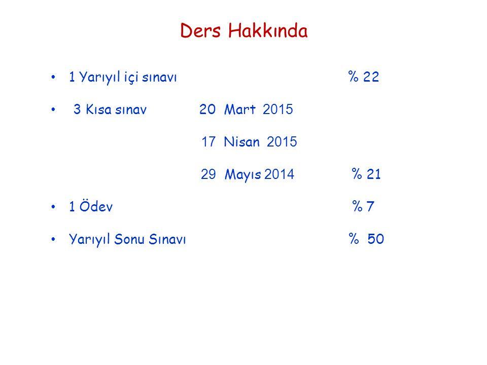 Ders Hakkında 1 Yarıyıl içi sınavı % 22 3 Kısa sınav 20 Mart 2015