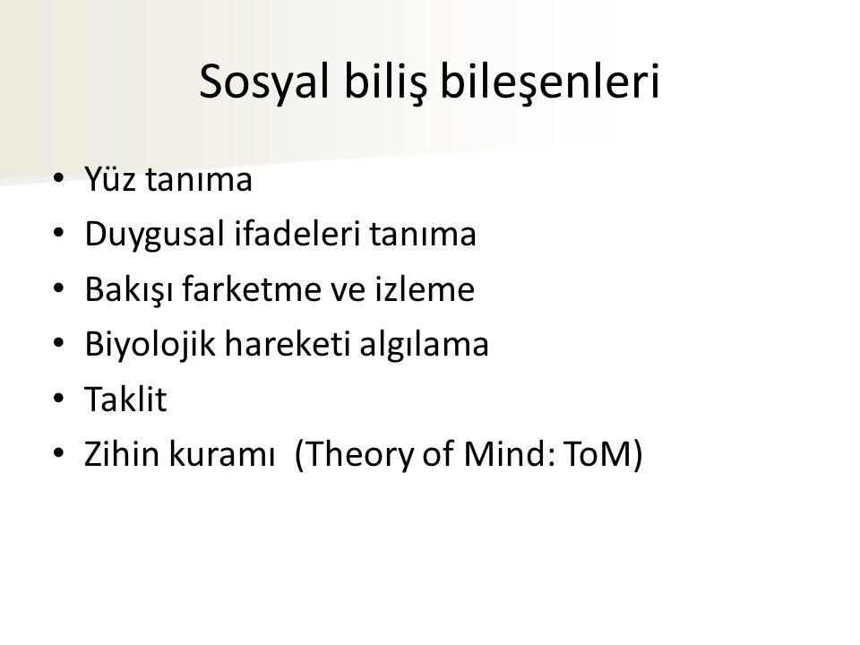 Sosyal biliş bileşenleri