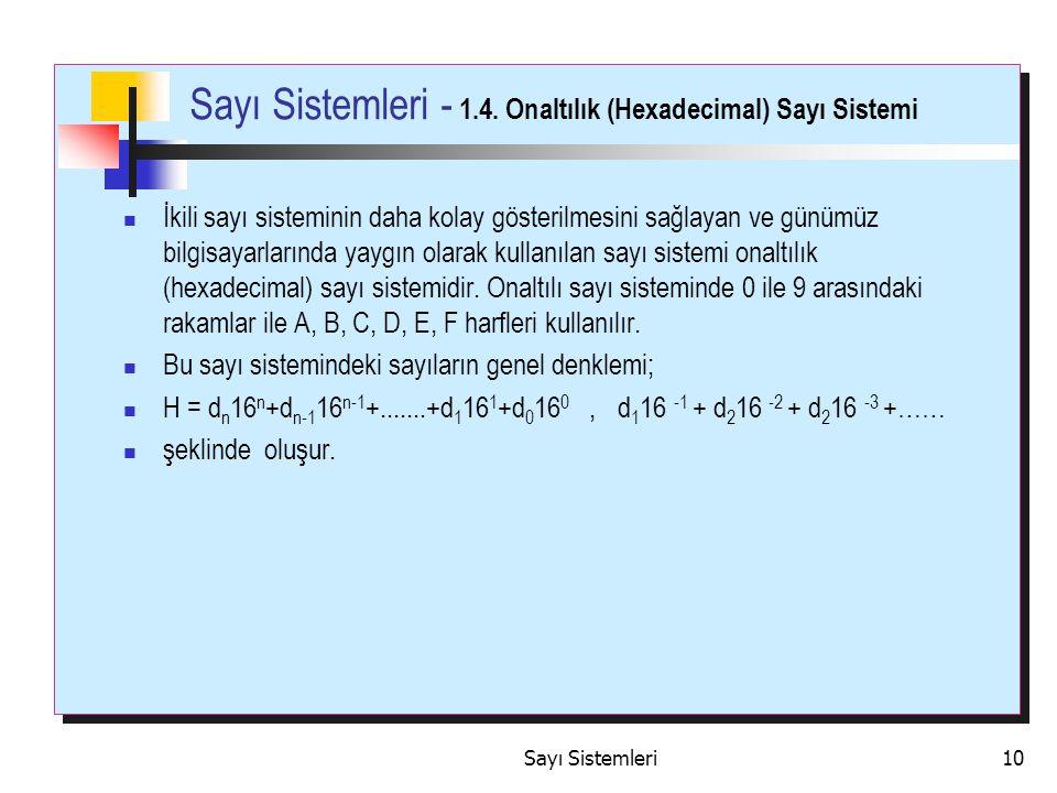 Sayı Sistemleri - 1.4. Onaltılık (Hexadecimal) Sayı Sistemi