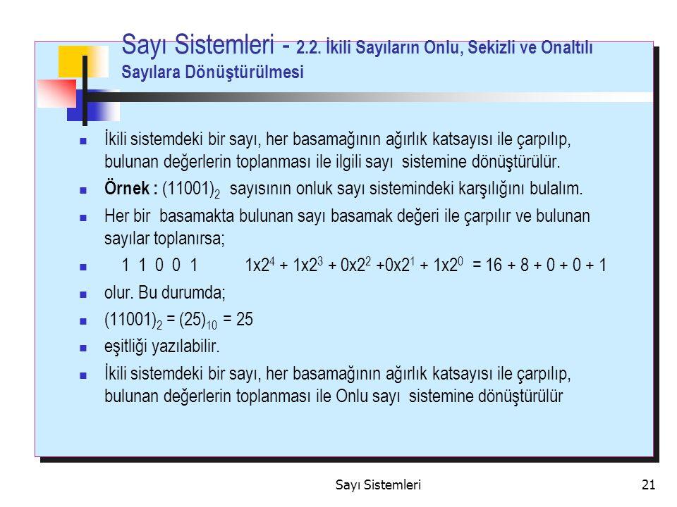 Sayı Sistemleri - 2.2. İkili Sayıların Onlu, Sekizli ve Onaltılı Sayılara Dönüştürülmesi