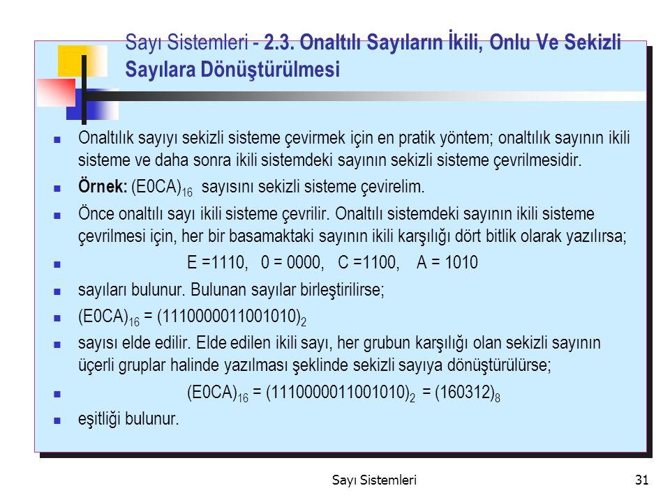Sayı Sistemleri - 2.3. Onaltılı Sayıların İkili, Onlu Ve Sekizli Sayılara Dönüştürülmesi