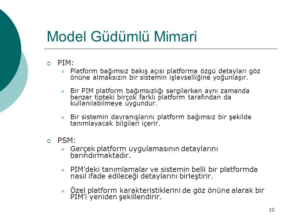 Model Güdümlü Mimari PIM: PSM: