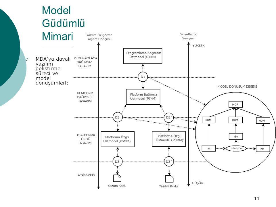 Model Güdümlü Mimari MDA'ya dayalı yazılım geliştirme süreci ve model dönüşümleri: