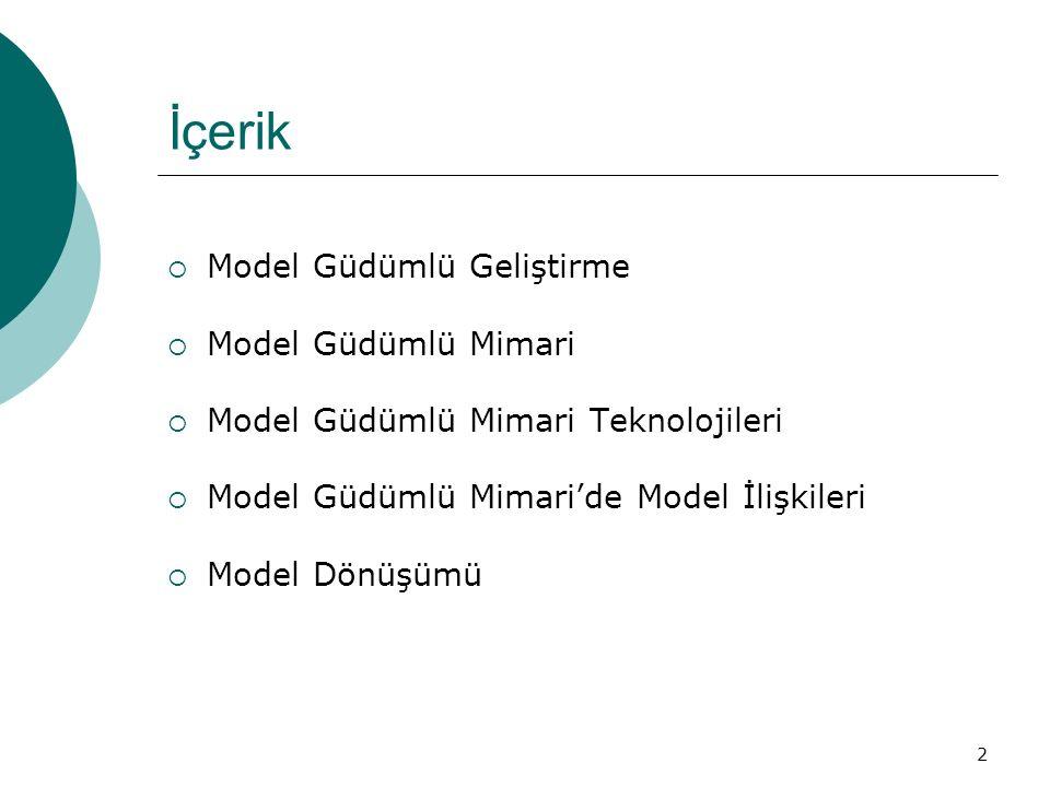 İçerik Model Güdümlü Geliştirme Model Güdümlü Mimari