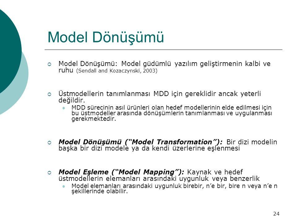 Model Dönüşümü Model Dönüşümü: Model güdümlü yazılım geliştirmenin kalbi ve ruhu (Sendall and Kozaczynski, 2003)