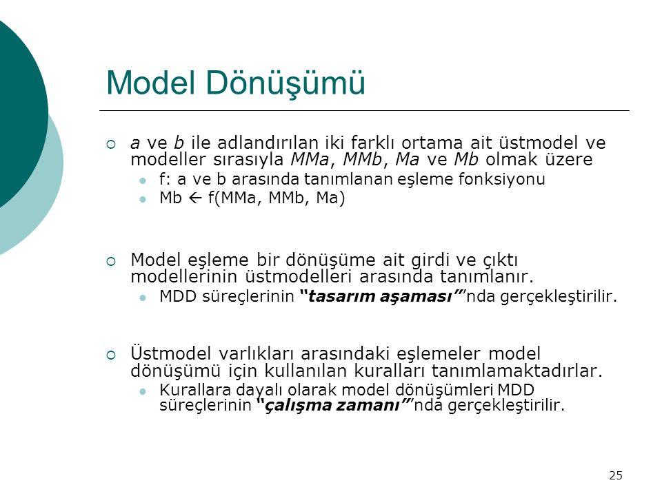 Model Dönüşümü a ve b ile adlandırılan iki farklı ortama ait üstmodel ve modeller sırasıyla MMa, MMb, Ma ve Mb olmak üzere.
