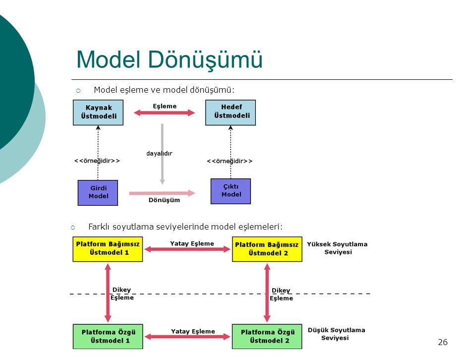 Model Dönüşümü Model eşleme ve model dönüşümü: