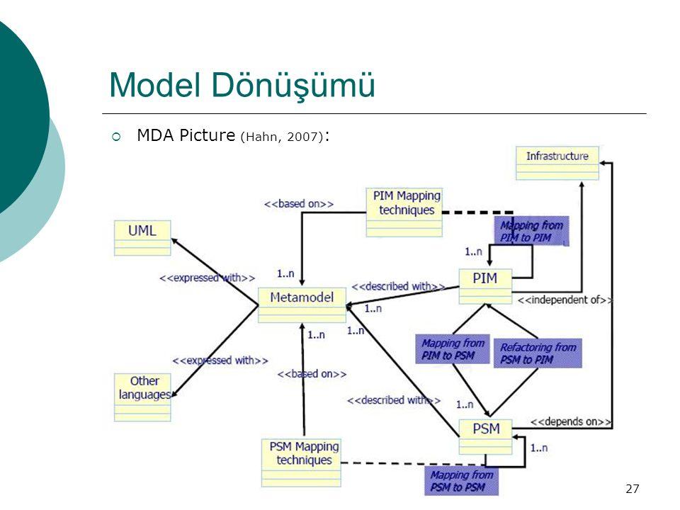 Model Dönüşümü MDA Picture (Hahn, 2007):