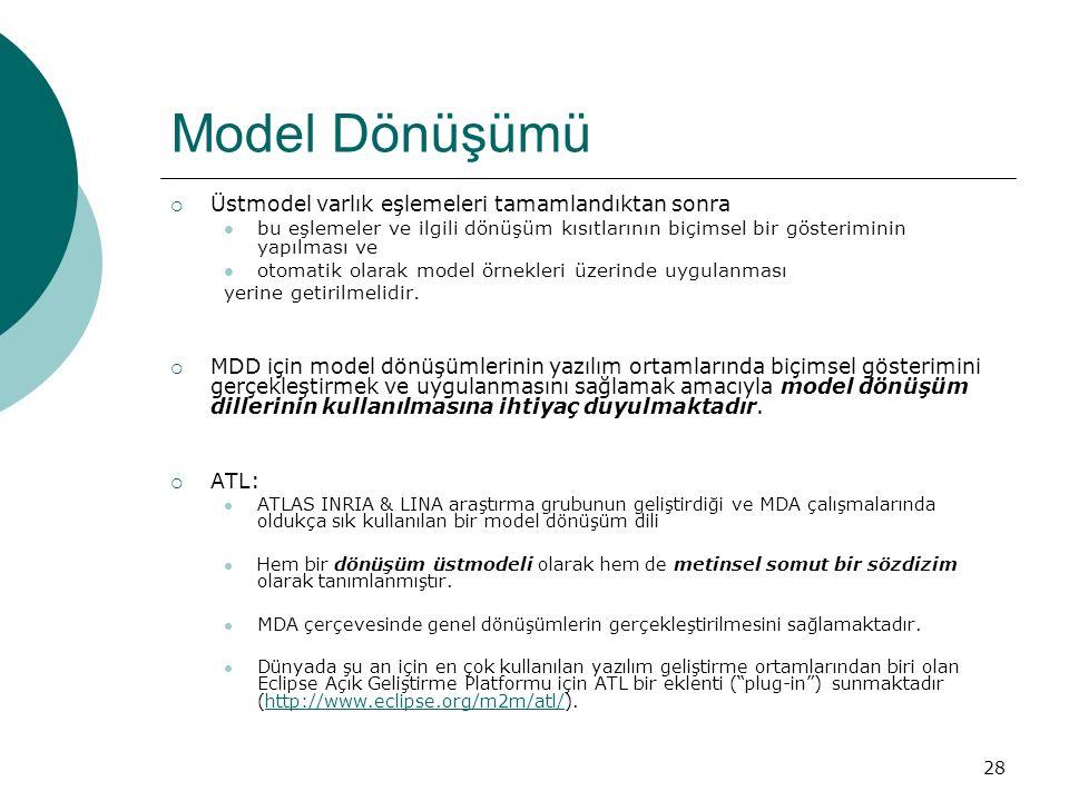 Model Dönüşümü Üstmodel varlık eşlemeleri tamamlandıktan sonra