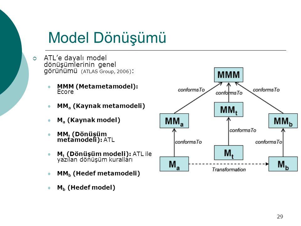 Model Dönüşümü ATL'e dayalı model dönüşümlerinin genel görünümü (ATLAS Group, 2006): MMM (Metametamodel): Ecore.