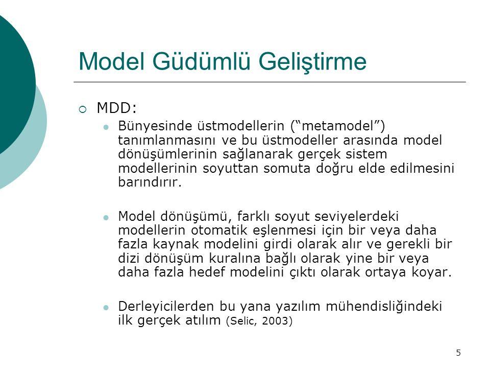 Model Güdümlü Geliştirme