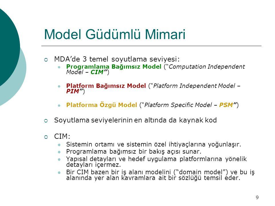 Model Güdümlü Mimari MDA'de 3 temel soyutlama seviyesi: CIM: