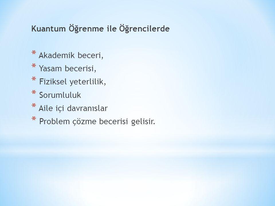 Kuantum Öğrenme ile Öğrencilerde