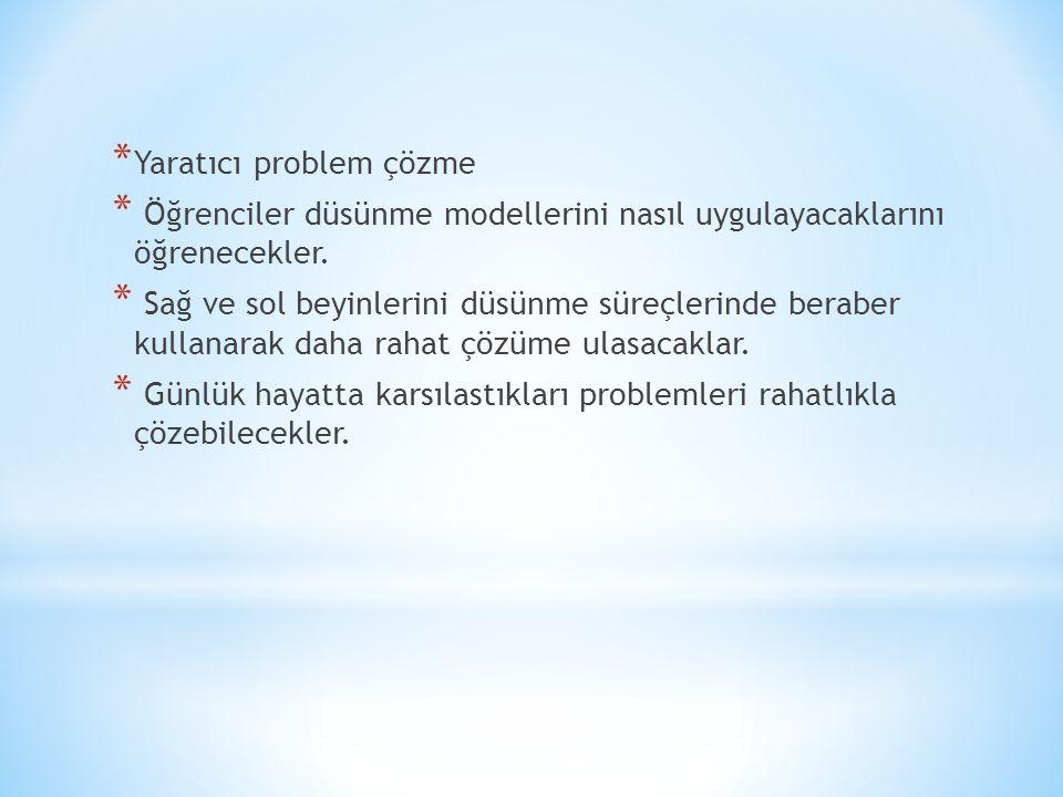 Yaratıcı problem çözme