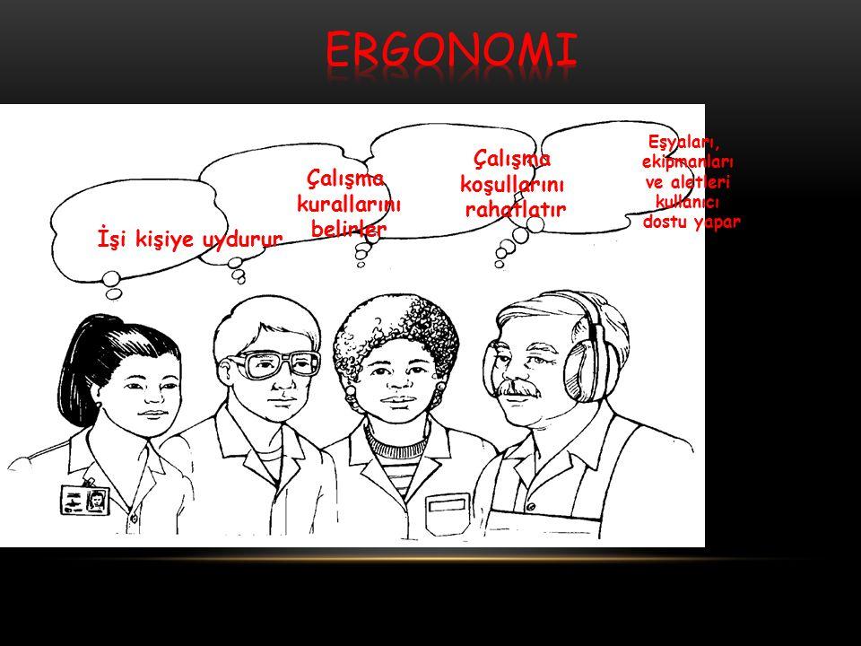 ergonomi Çalışma koşullarını Çalışma rahatlatır kurallarını belirler