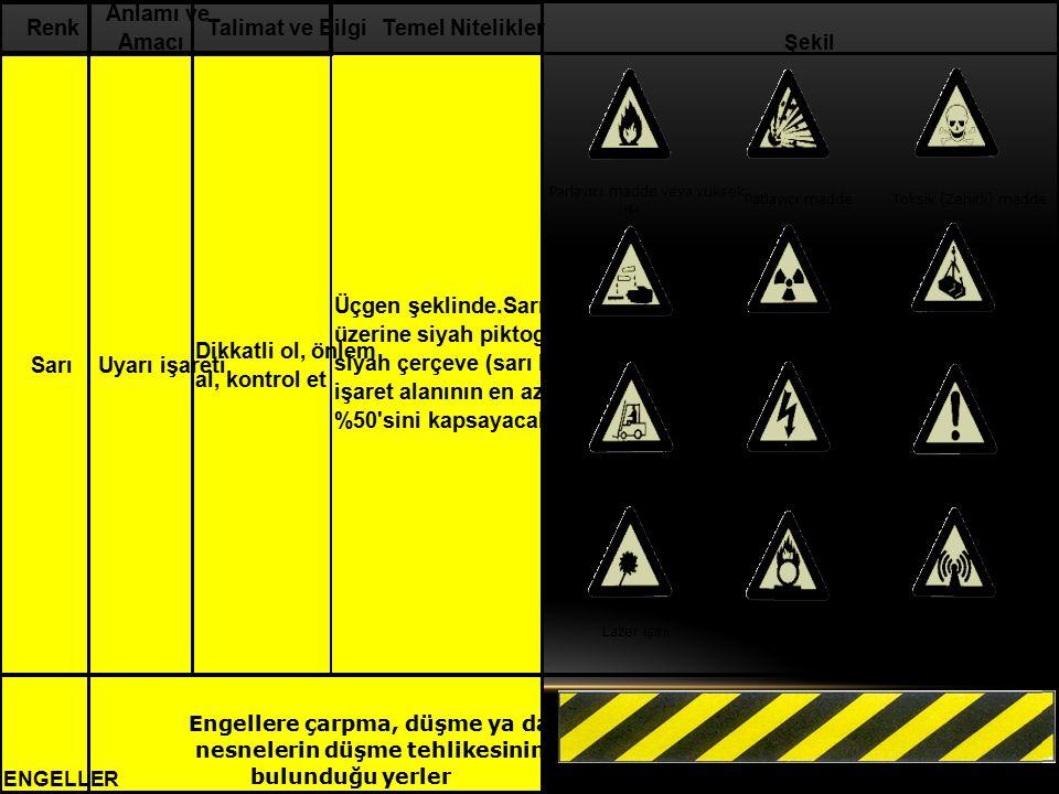 Üçgen şeklinde.Sarı zemin üzerine siyah piktogram, Dikkatli ol, önlem