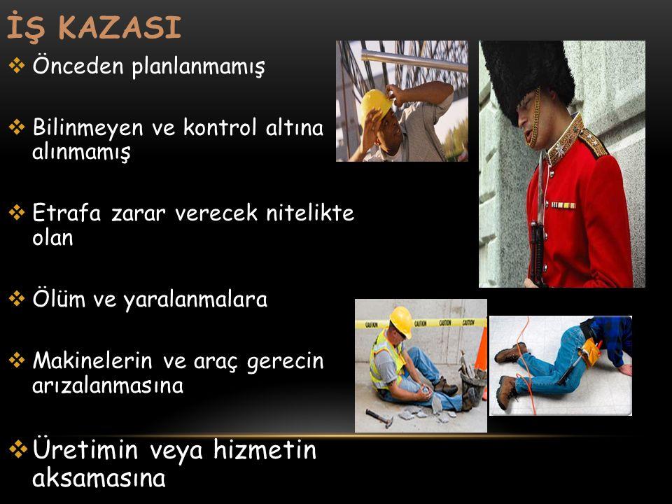 İŞ KAZASI Üretimin veya hizmetin aksamasına sebep olan