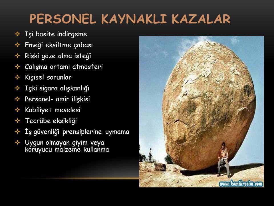 PERSONEL KAYNAKLI KAZALAR