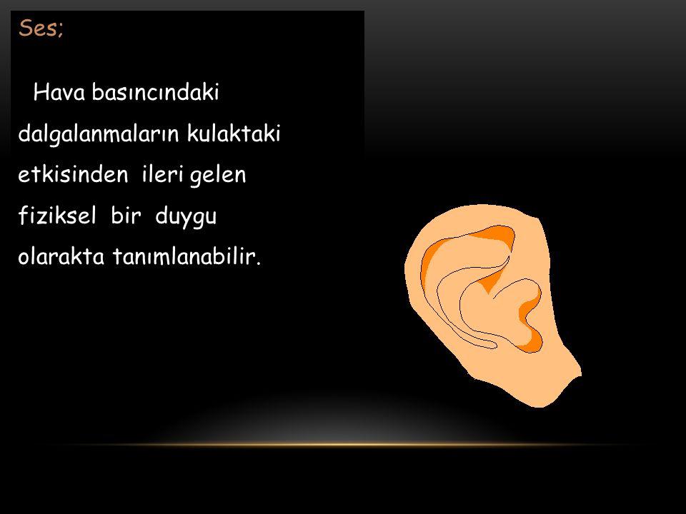 Ses; Hava basıncındaki. dalgalanmaların kulaktaki. etkisinden ileri gelen. fiziksel bir duygu.