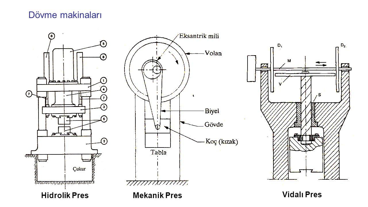 Dövme makinaları Hidrolik Pres Mekanik Pres Vidalı Pres