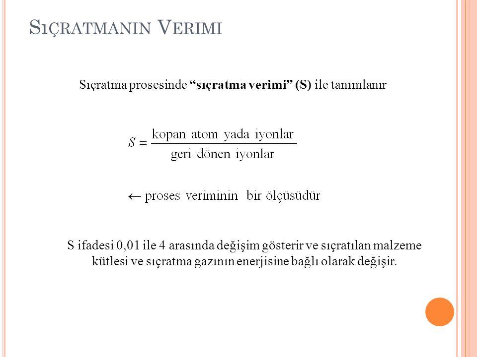 Sıçratma prosesinde sıçratma verimi (S) ile tanımlanır