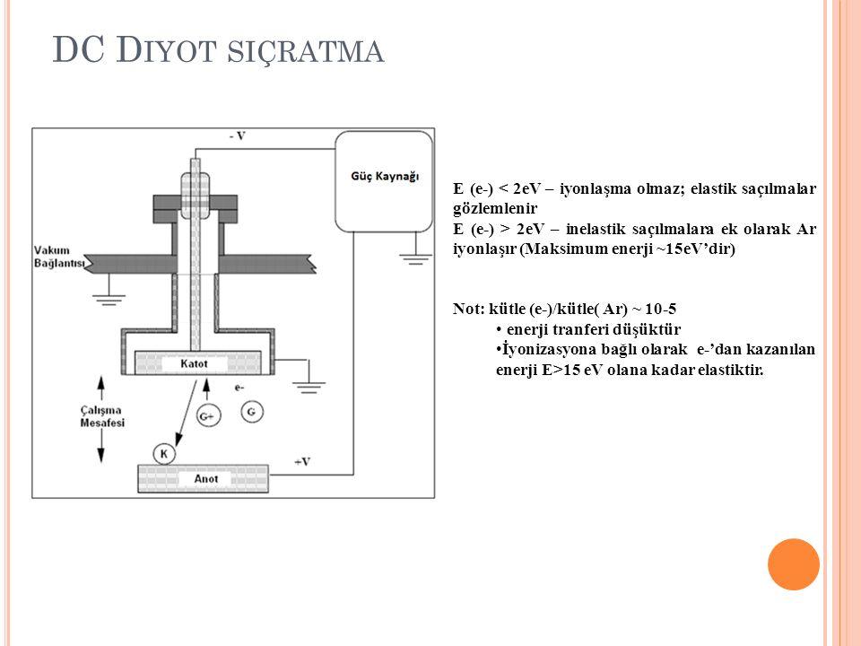 DC Diyot siçratma E (e-) < 2eV – iyonlaşma olmaz; elastik saçılmalar gözlemlenir.