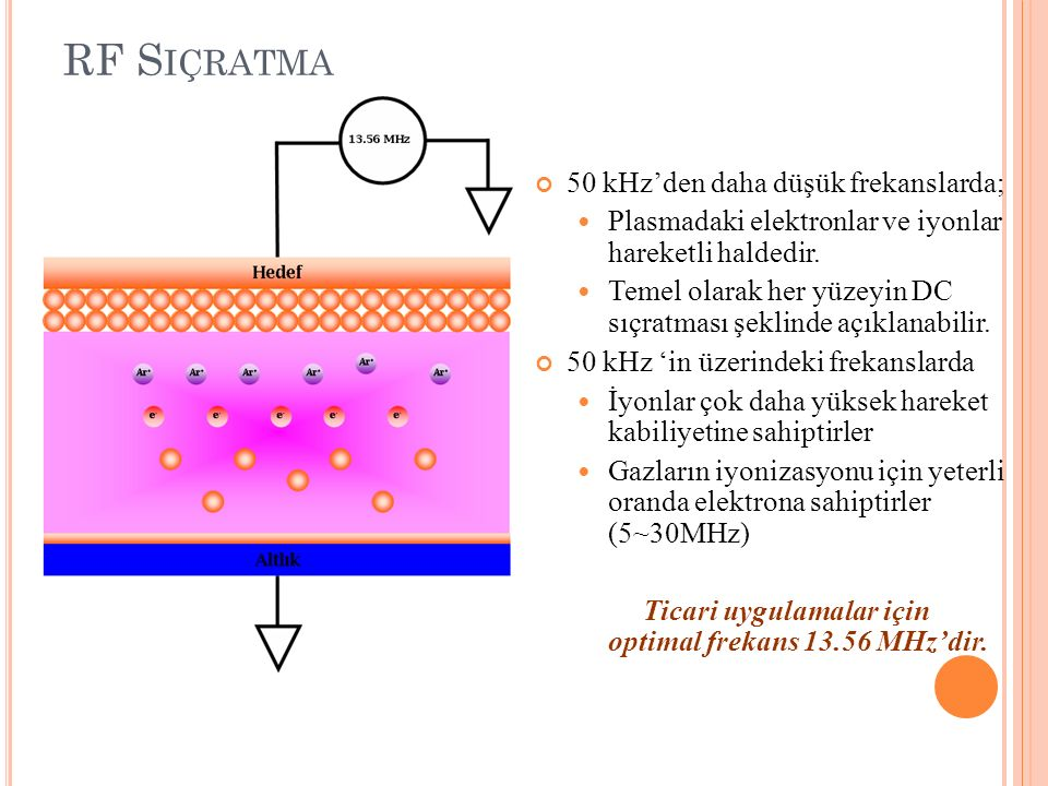 RF Siçratma 50 kHz'den daha düşük frekanslarda;