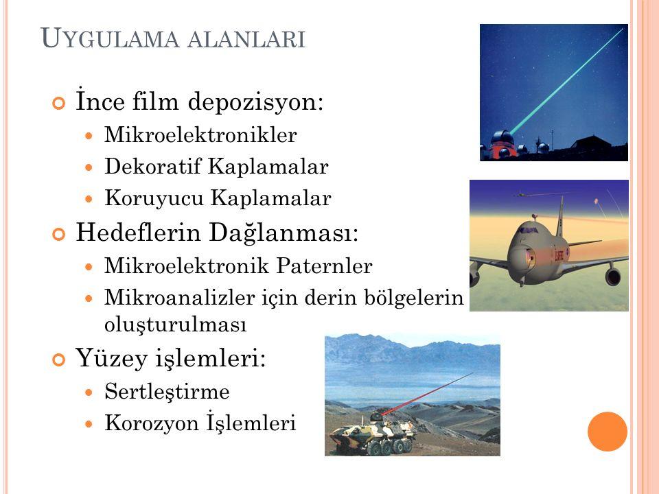 Uygulama alanlari İnce film depozisyon: Hedeflerin Dağlanması: