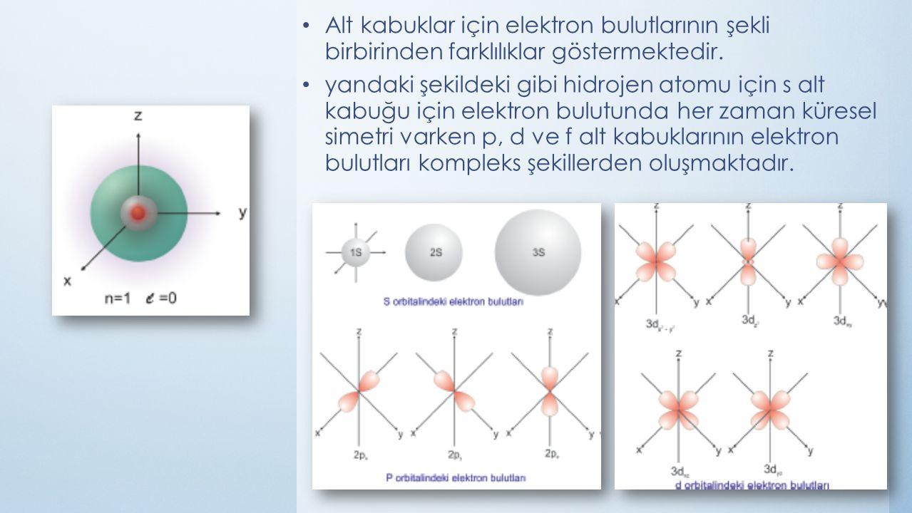 Alt kabuklar için elektron bulutlarının şekli birbirinden farklılıklar göstermektedir.