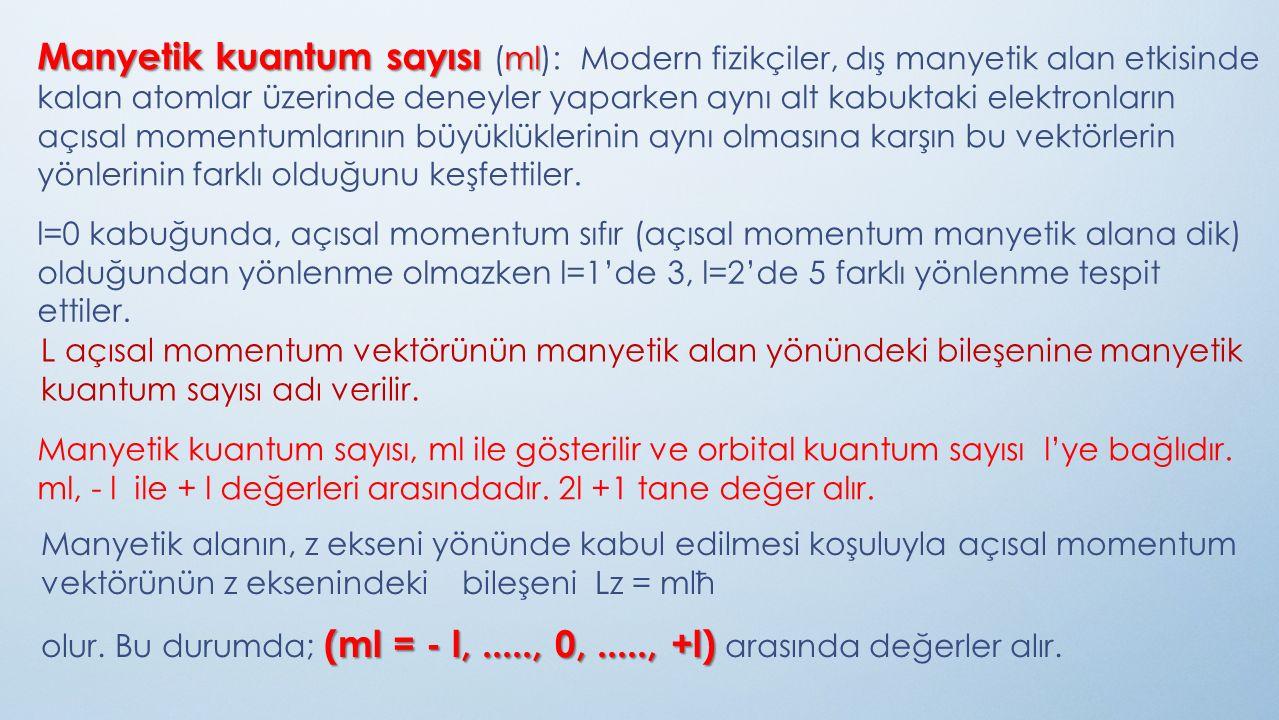 Manyetik kuantum sayısı (ml): Modern fizikçiler, dış manyetik alan etkisinde kalan atomlar üzerinde deneyler yaparken aynı alt kabuktaki elektronların açısal momentumlarının büyüklüklerinin aynı olmasına karşın bu vektörlerin yönlerinin farklı olduğunu keşfettiler.