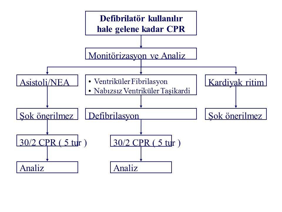 Defibrilatör kullanılır