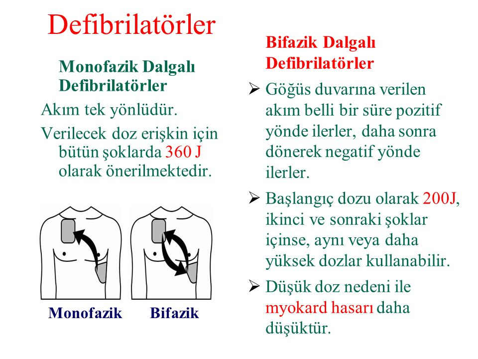 Defibrilatörler Bifazik Dalgalı Defibrilatörler