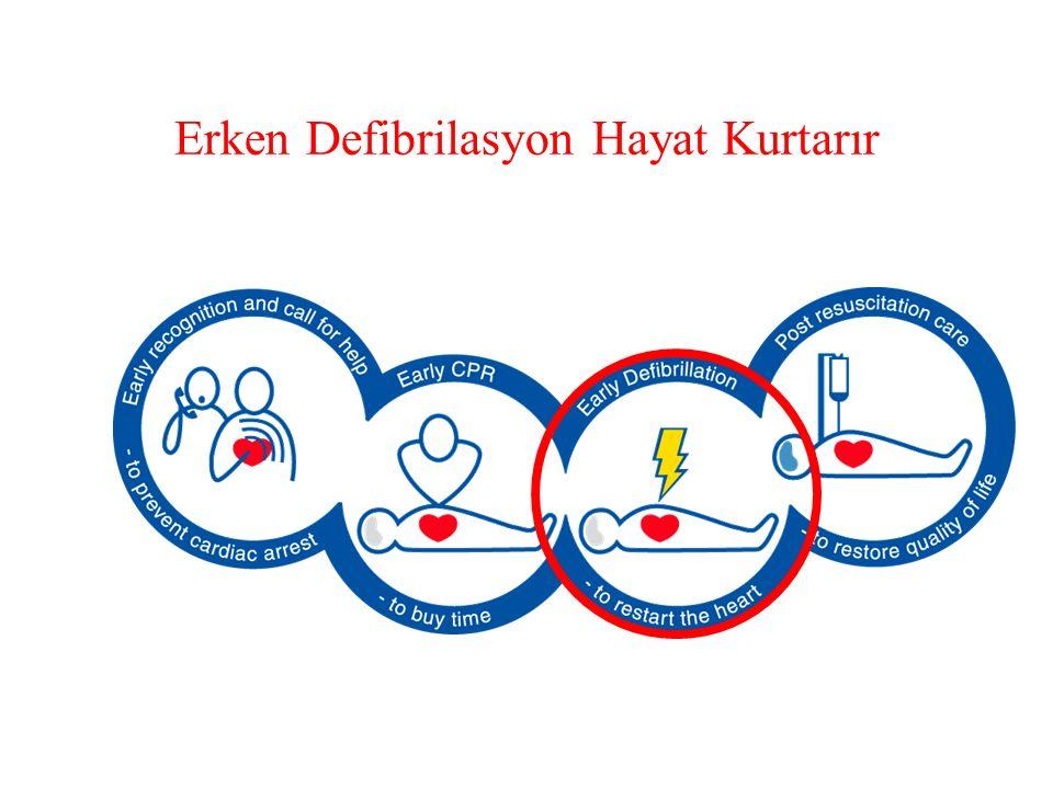 Erken Defibrilasyon Hayat Kurtarır