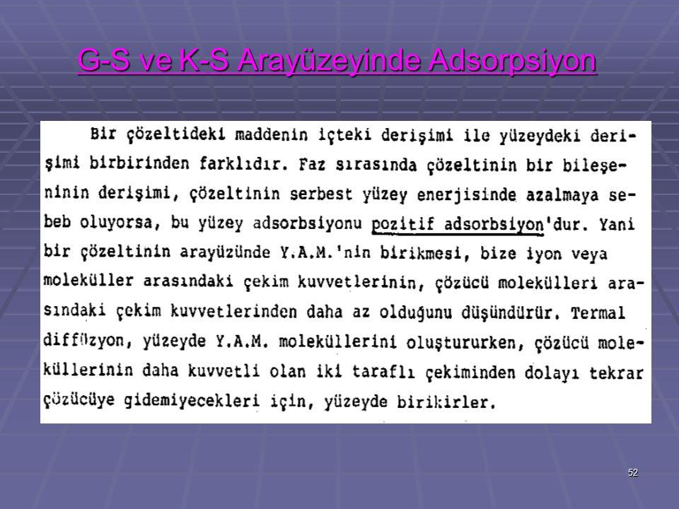 G-S ve K-S Arayüzeyinde Adsorpsiyon