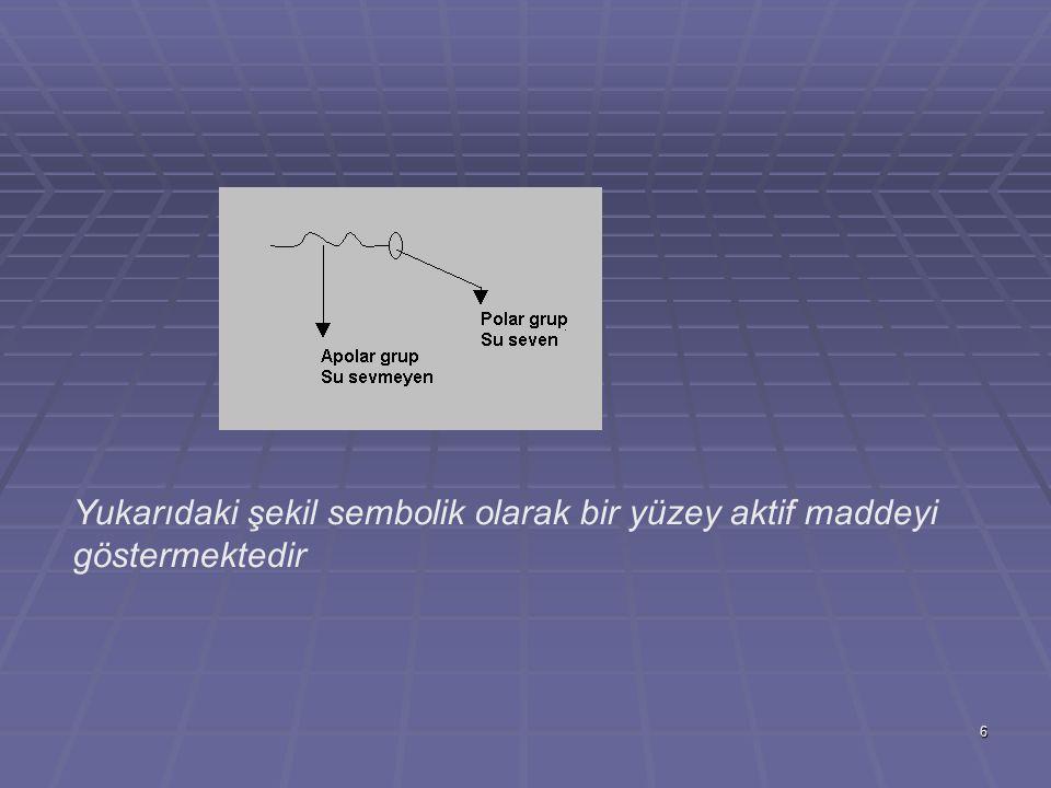 Yukarıdaki şekil sembolik olarak bir yüzey aktif maddeyi göstermektedir
