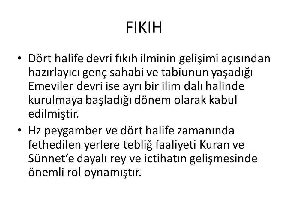 FIKIH