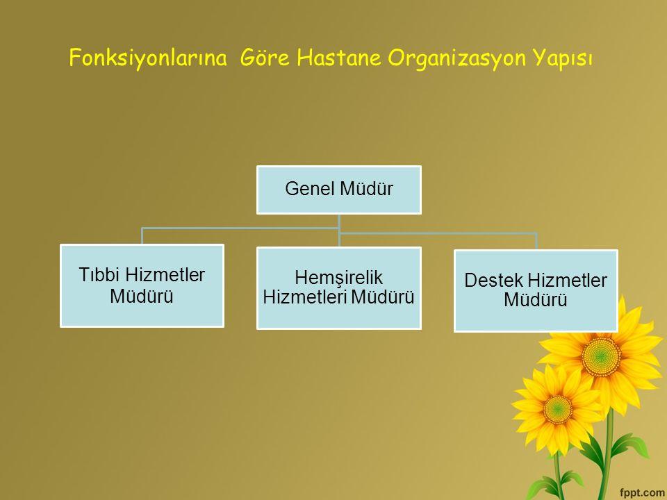 Fonksiyonlarına Göre Hastane Organizasyon Yapısı